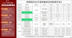 2021年江苏宿迁经济技术开发区教育系统第