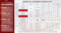 2021江苏连云港市教育局直属学校招聘教师